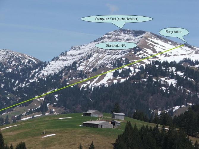 Hochgrat vom Imberg/Steibis aus gesehen. Landeplatz ist unmittelbar neben der Talstation. (Mai 2006)
