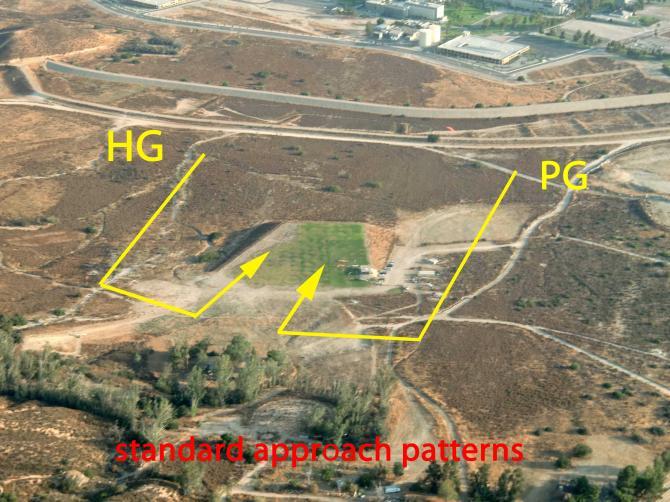 Standard Anflüge für HG, resp PG